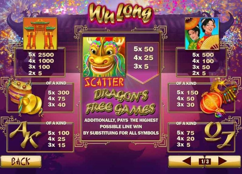 Online casino games money usa